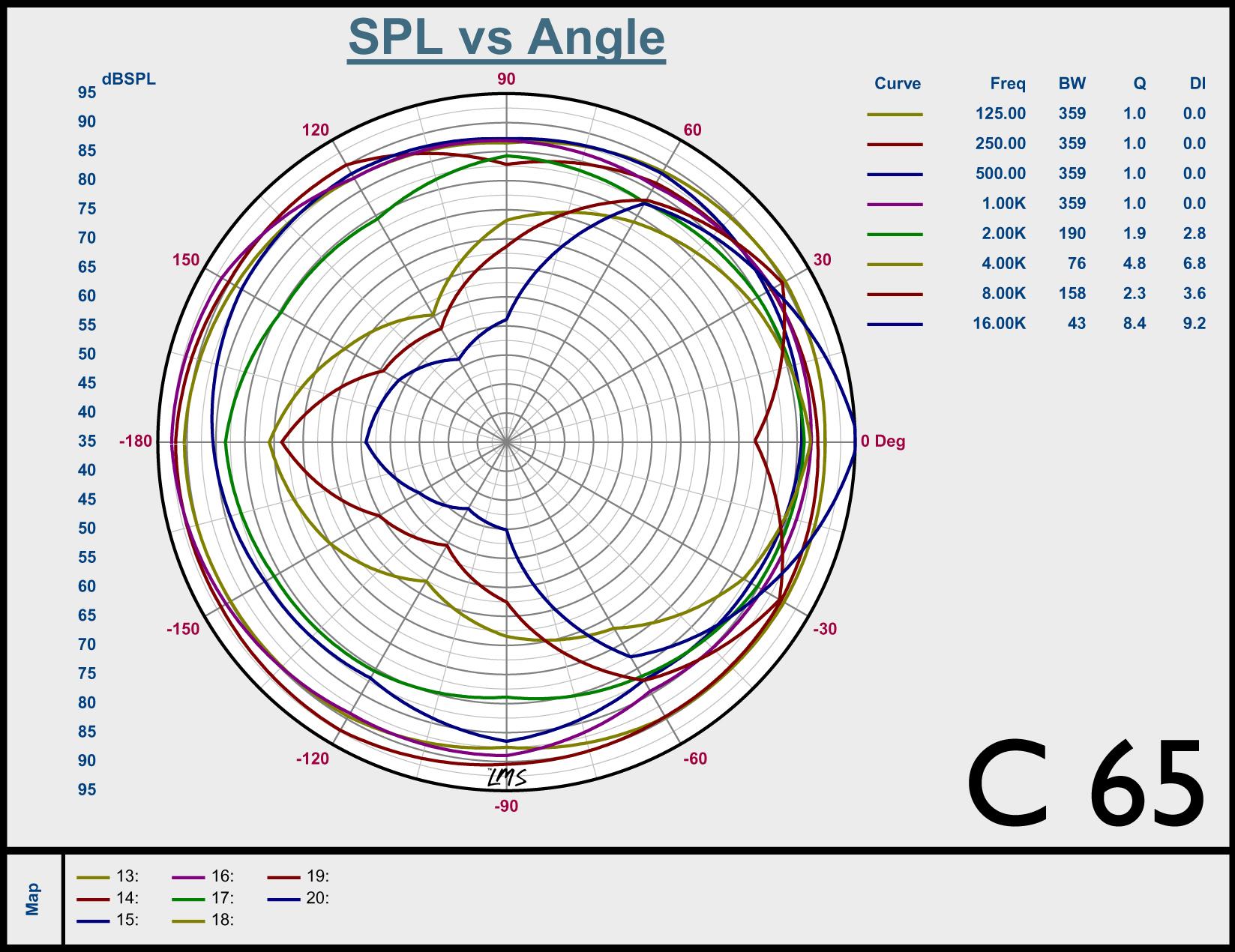 Component Speaker Wiring Diagram : Alpine component speaker wiring diagram low pass